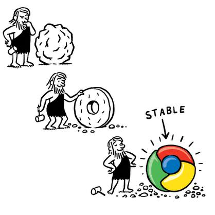 Chrome Evolution - First dev, then beta, now stable!